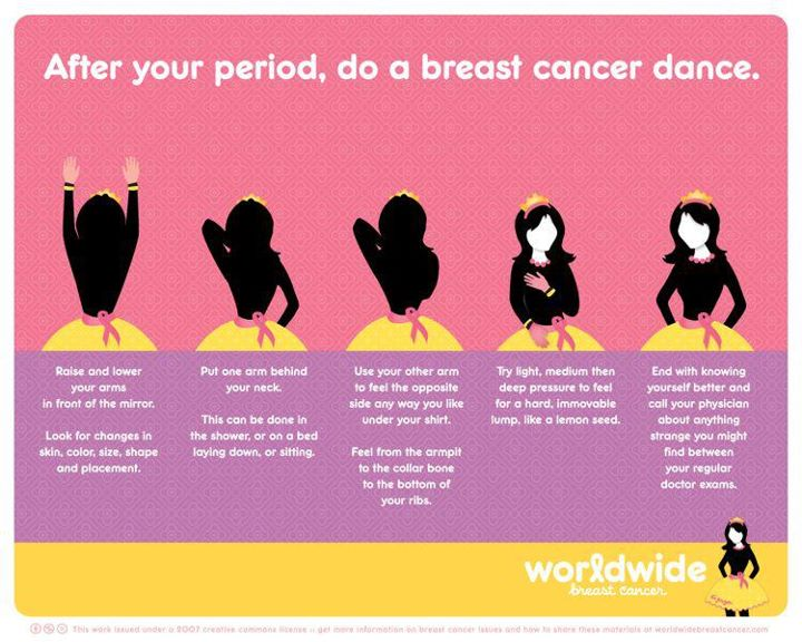 via Worldwide Breast Cancer